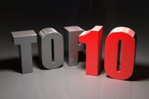 top-10-gray-red-shutterstock_121959277