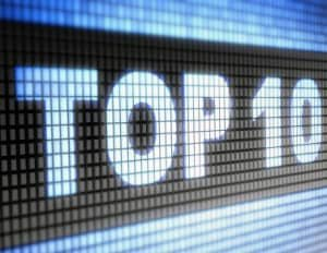 top-10-property-management-blog-posts-of-the-month-june-2013-300x232
